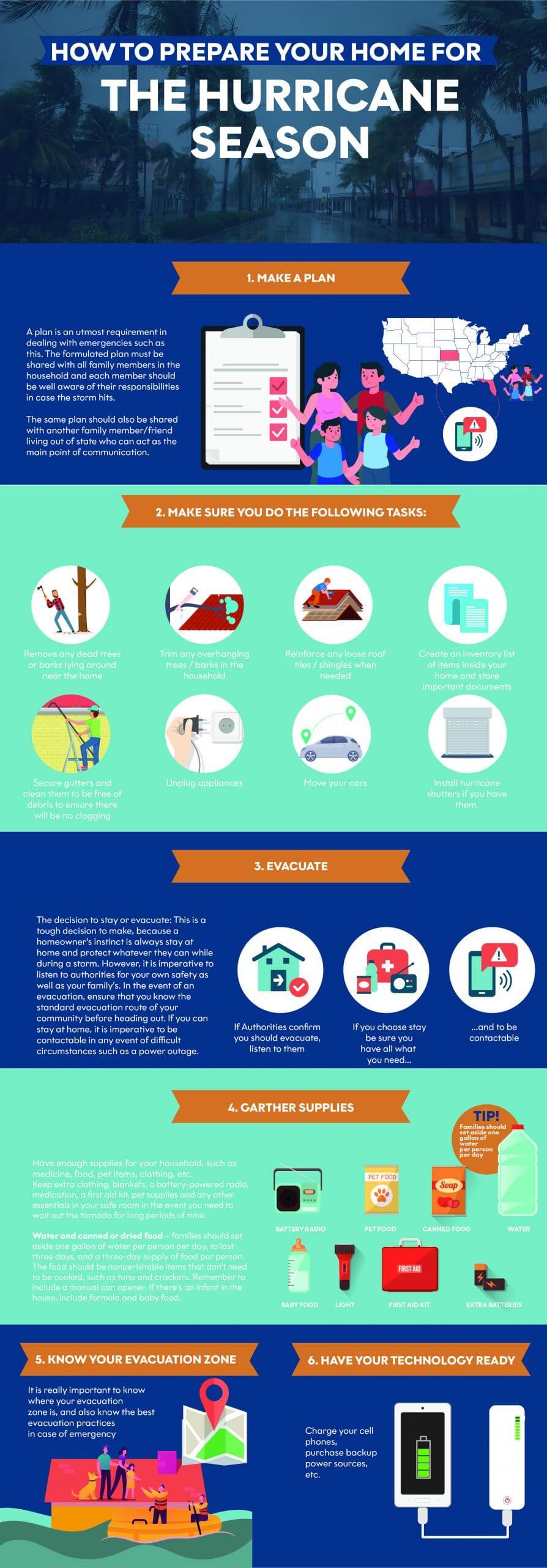 Hurricane Season Infographic